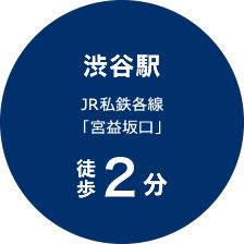 渋谷駅 JR私鉄各線「宮益坂口」
