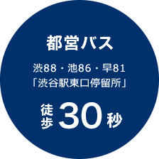 都営バス 渋88・池86・早81 「渋谷駅東口停留所」